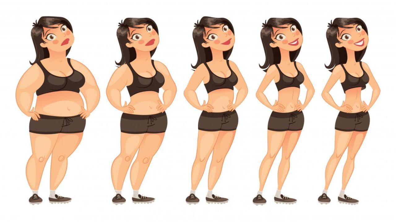 come perdere peso e ottenere velocemente